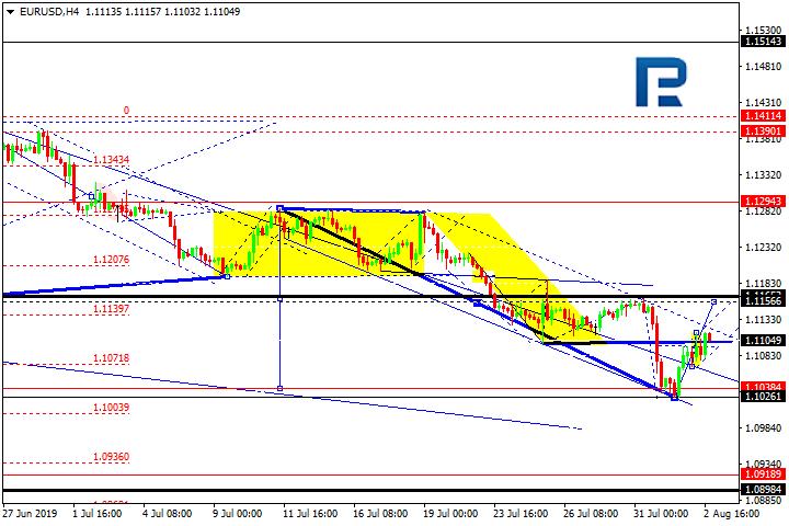 زوج العملات EUR / USD