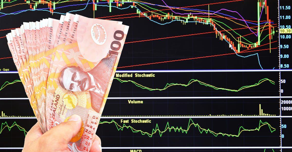 NZD: quan tâm đến rủi ro hỗ trợ tiền tệ
