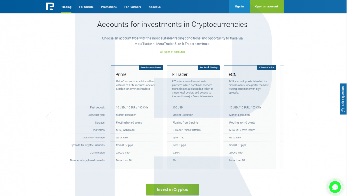 RoboForex trading conditions for cryptocurrencies