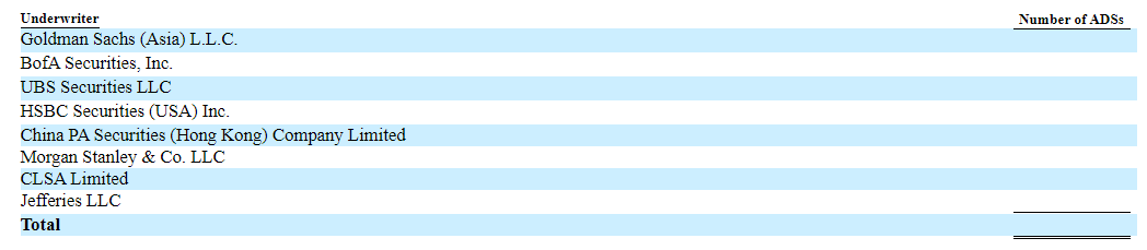 Lufax IPO Perspektiven