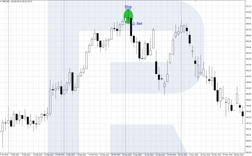 Signal zum Verkaufen beim Handel mit Doji