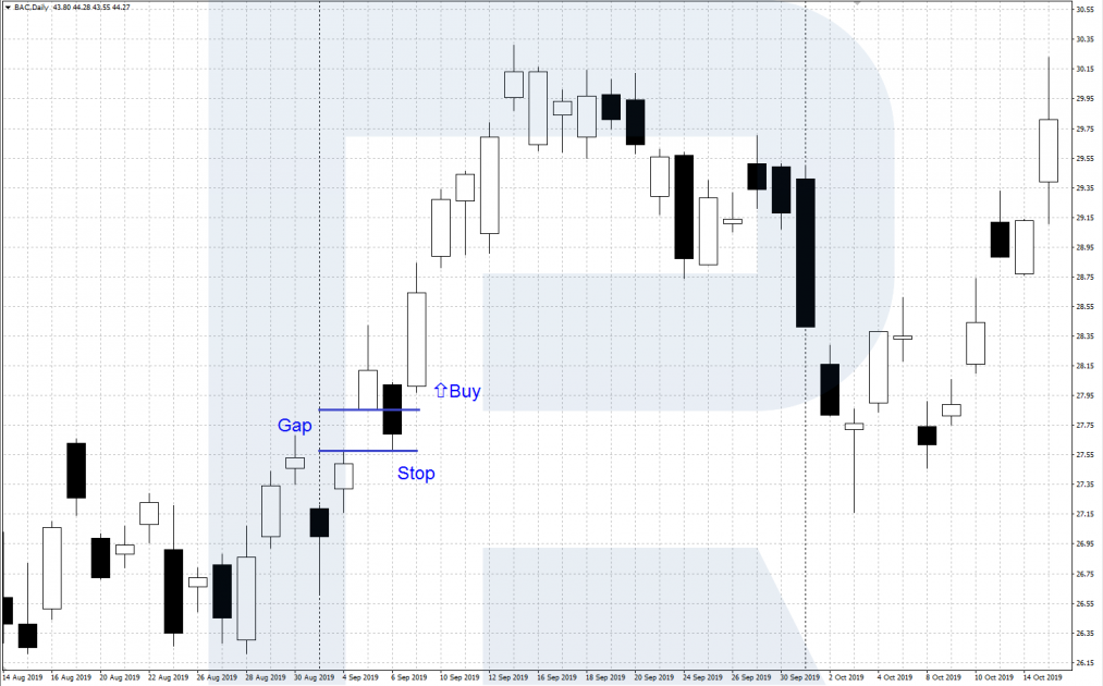 """Trading the """"Bullish Tasuki Gap"""" pattern"""