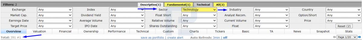 Auswahl von Aktien anhand des aktuellen Verhältnisses.